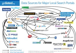 local_search_data_sources