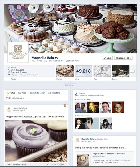 Facebook Timeline For Business Pages
