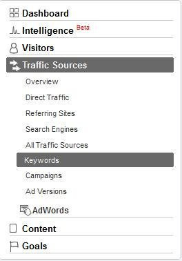 traffic-sources-keywords