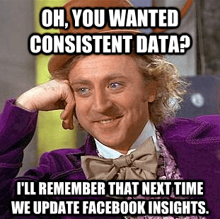 Condescending Wonka - Facebook Insights