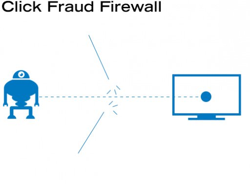 click-fraud-firewall