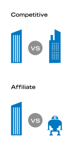 competitive vs affiliate click fraud