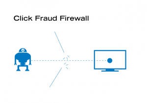 Click fraud firewall