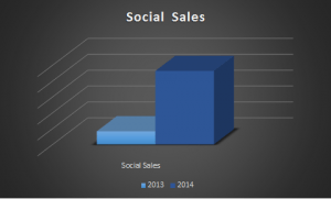 social-sales-updated