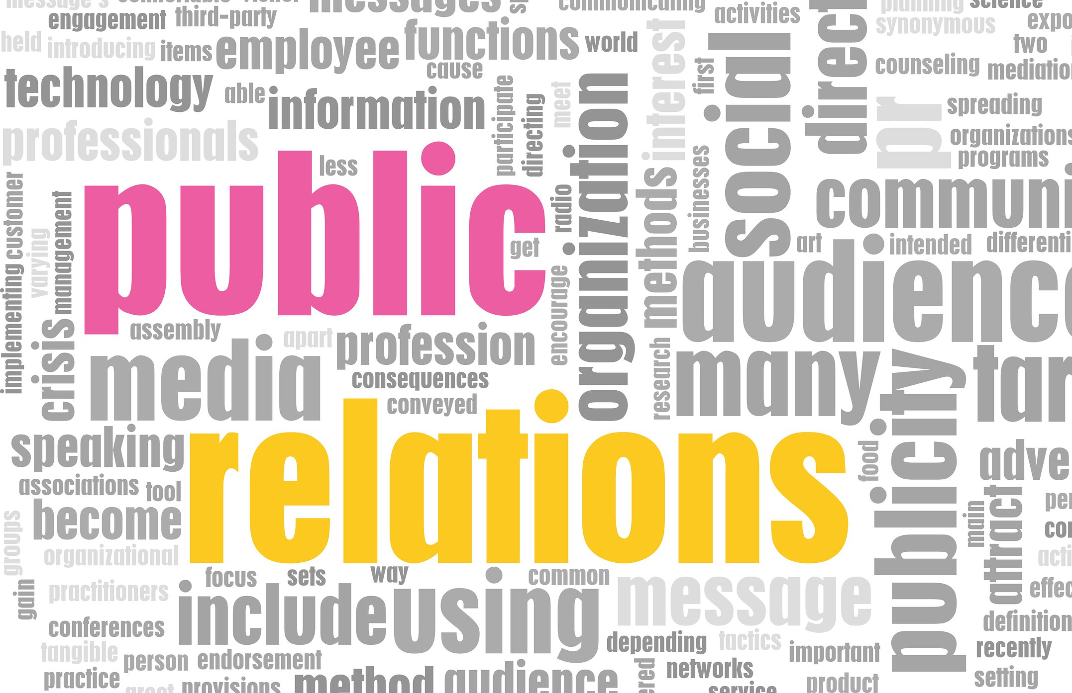 Public Relations Word Clouds