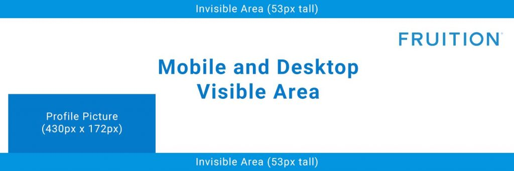 Image showing mobile and desktop visual areas